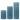 Rustikljus, Havsblå 7x15 cm, Cozy Living